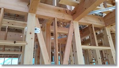 家の構造部分