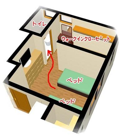 寝室専用トイレ